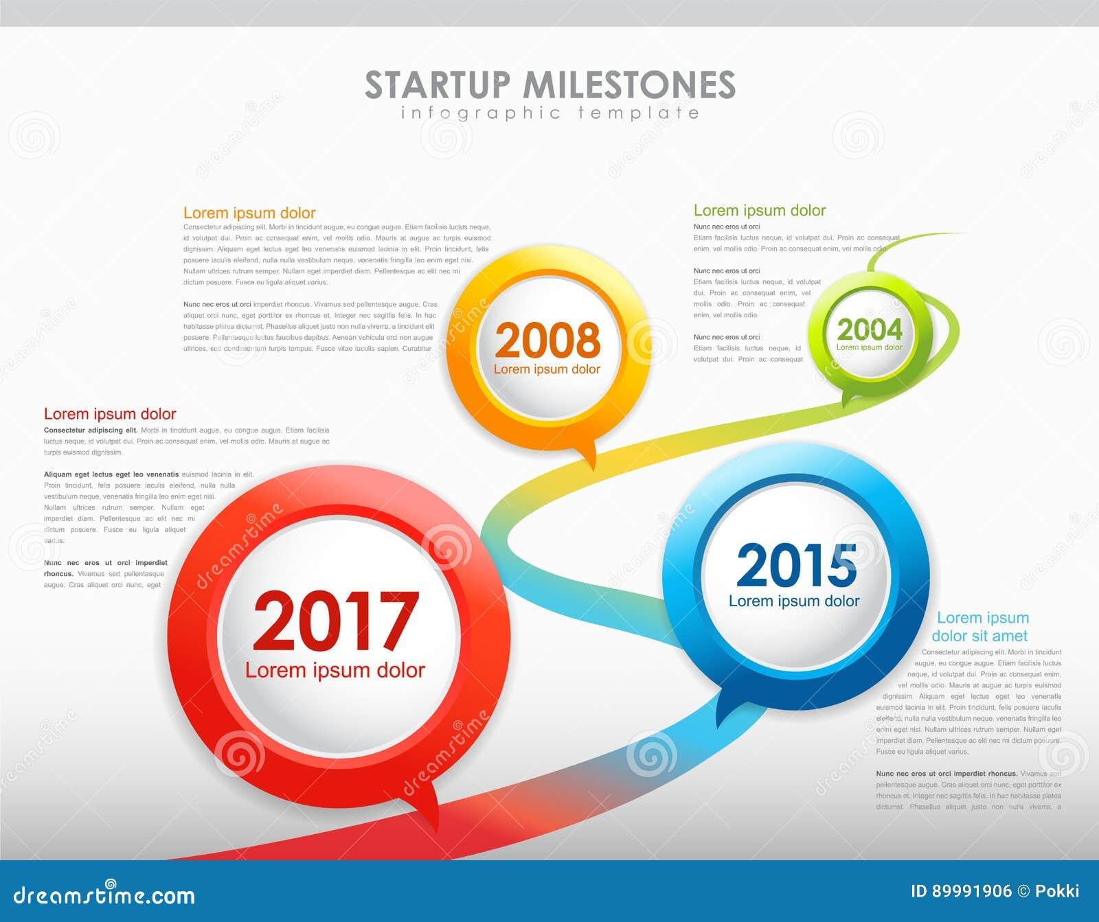 Infographic startup milestones timeline template stock for Startup milestone template