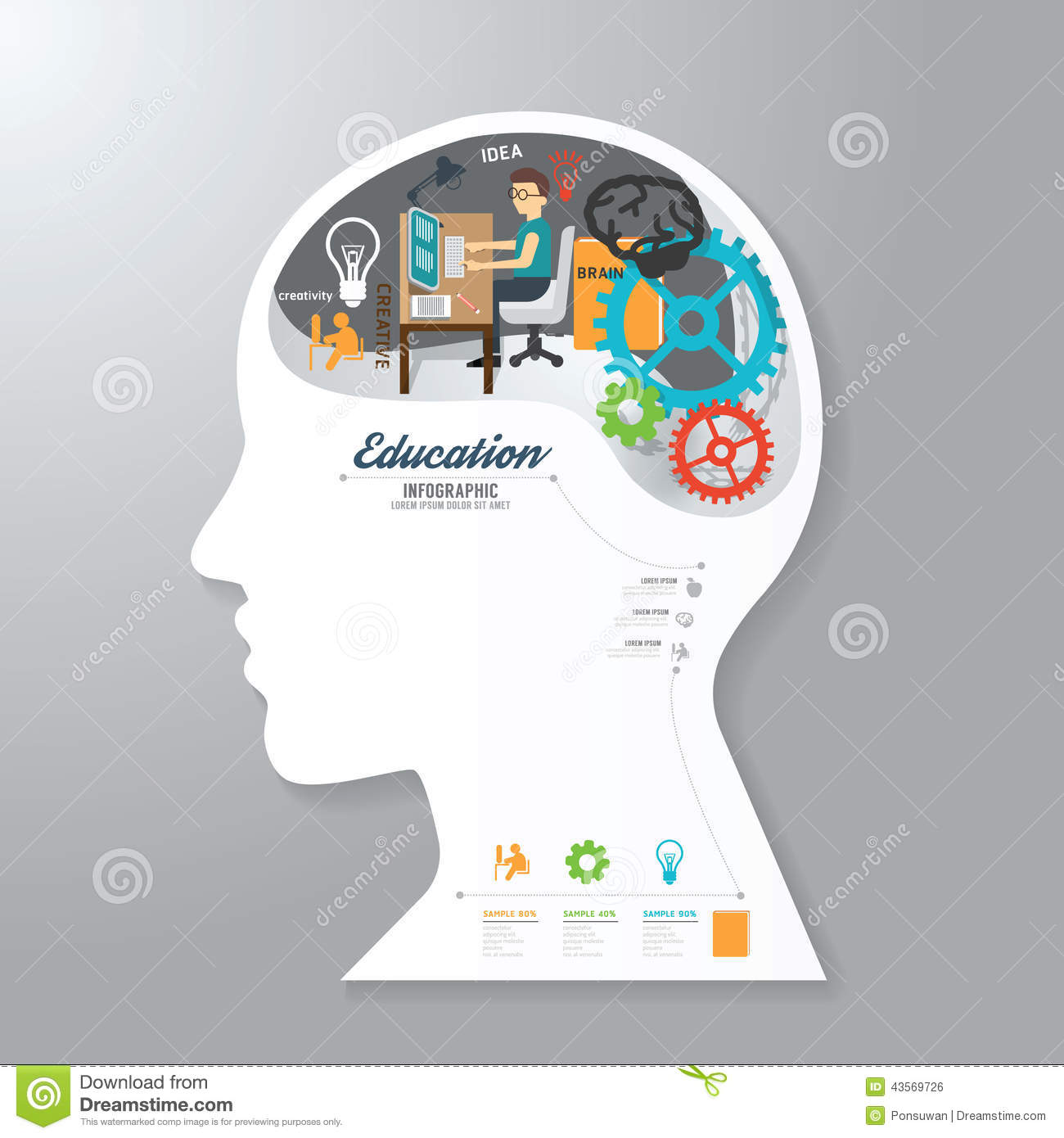 infographic template with head paper banner   think