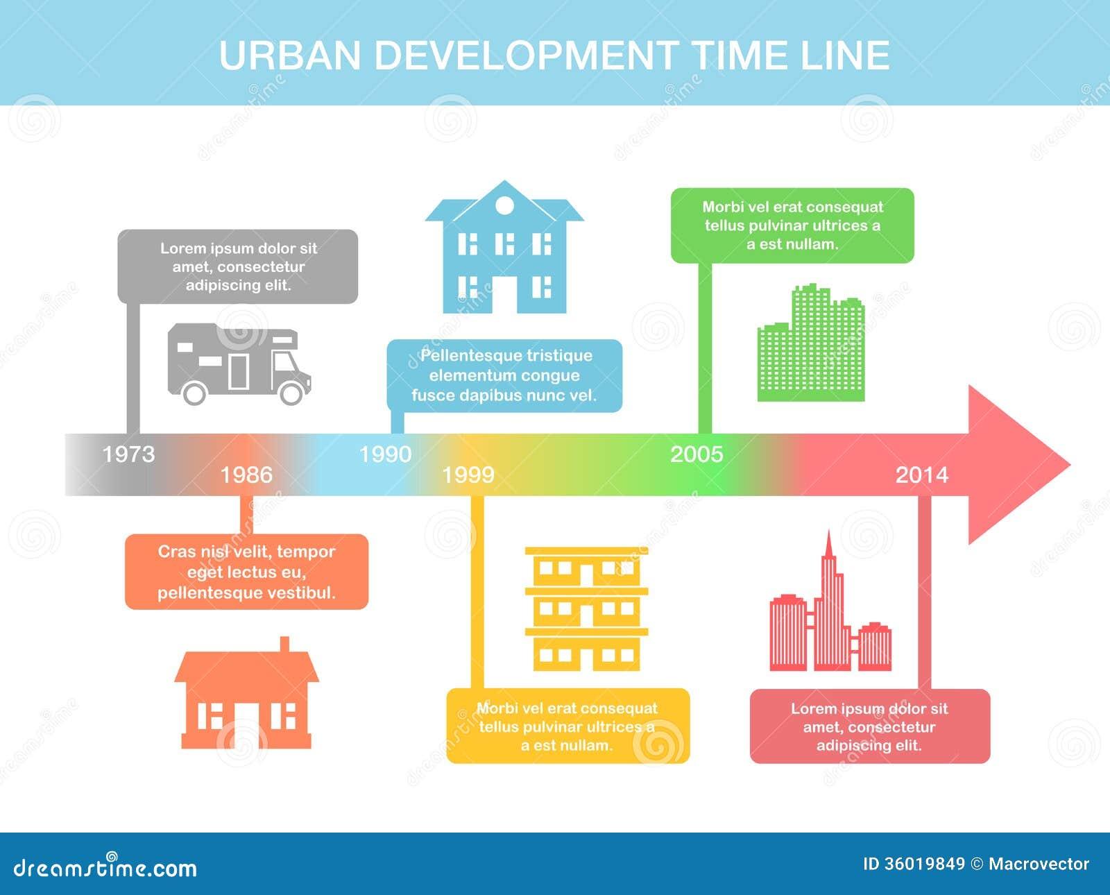 infographic maker timeline