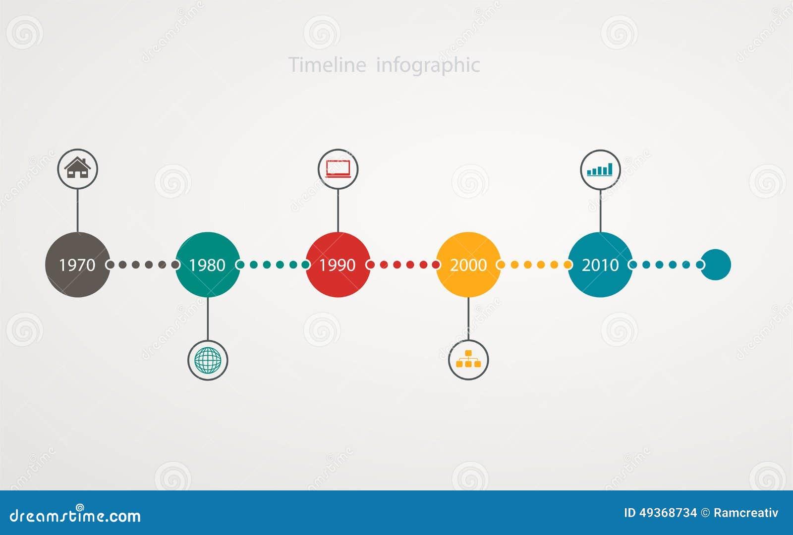 atomic model timeline project pdf