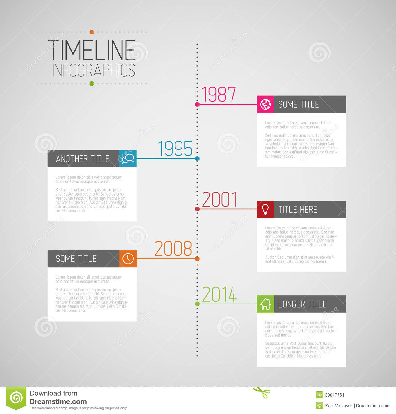 Timeline book report template for Timline template