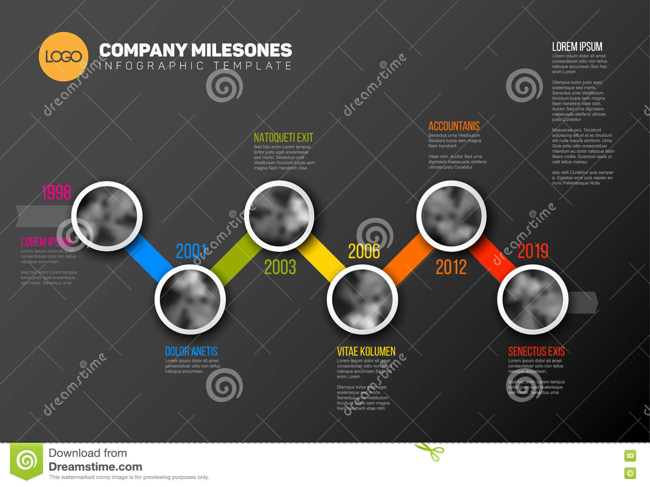 Infographic Timelinemall med foto