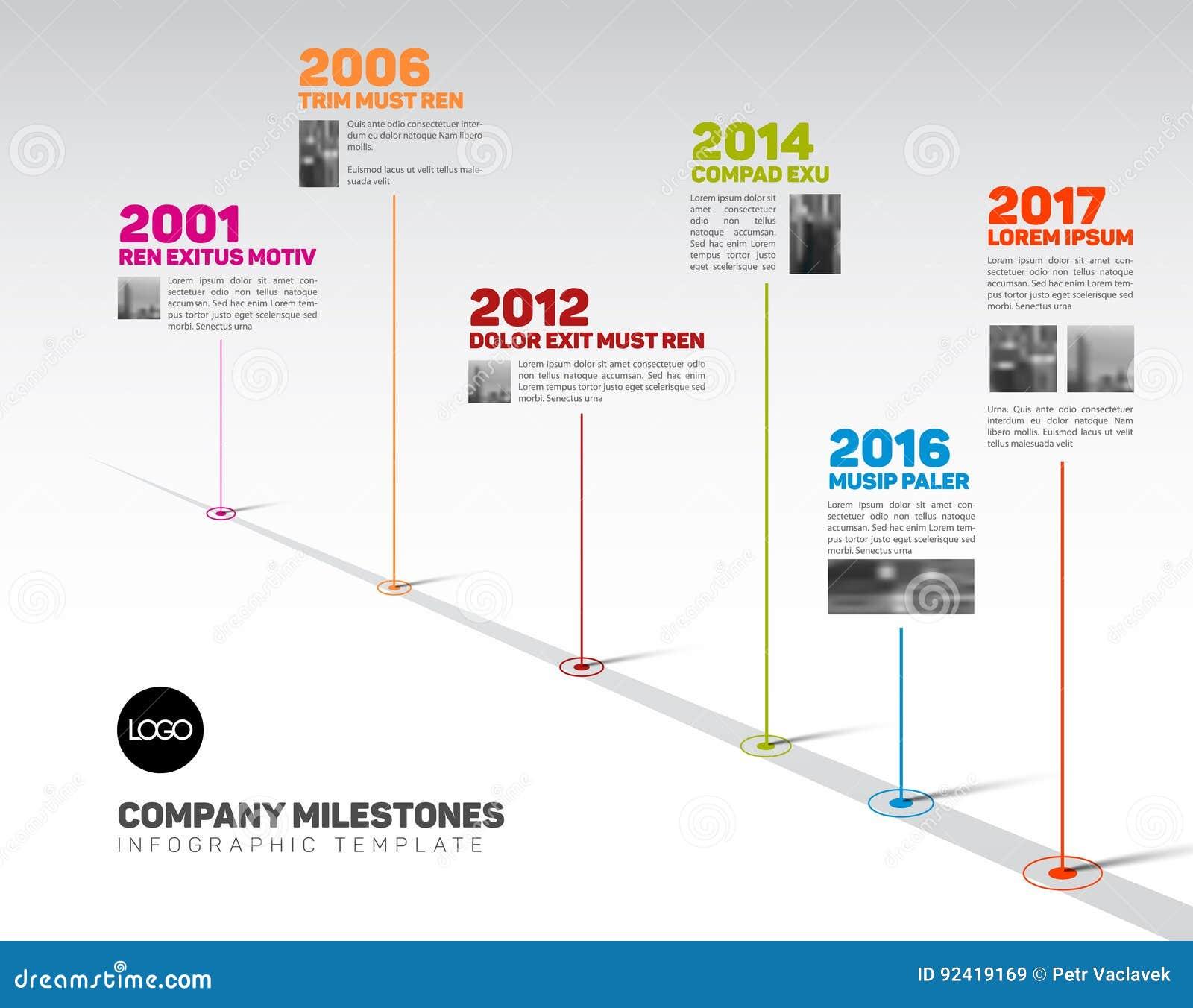 Infographic Timelinemall med pekare och foto