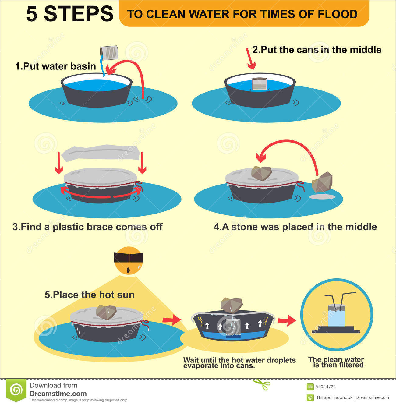 infographic to clean water of the emergency stock vector image
