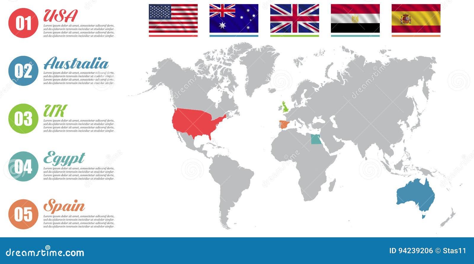 Australien Karta Lander.Infographic Varldskarta Glidbanapresentation Usa Begrepp For