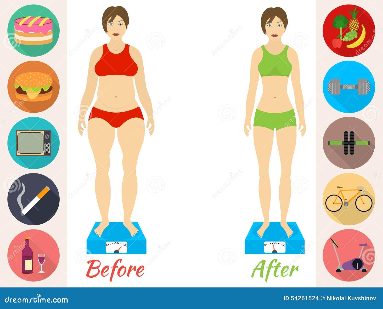 dieet voor vrouwen
