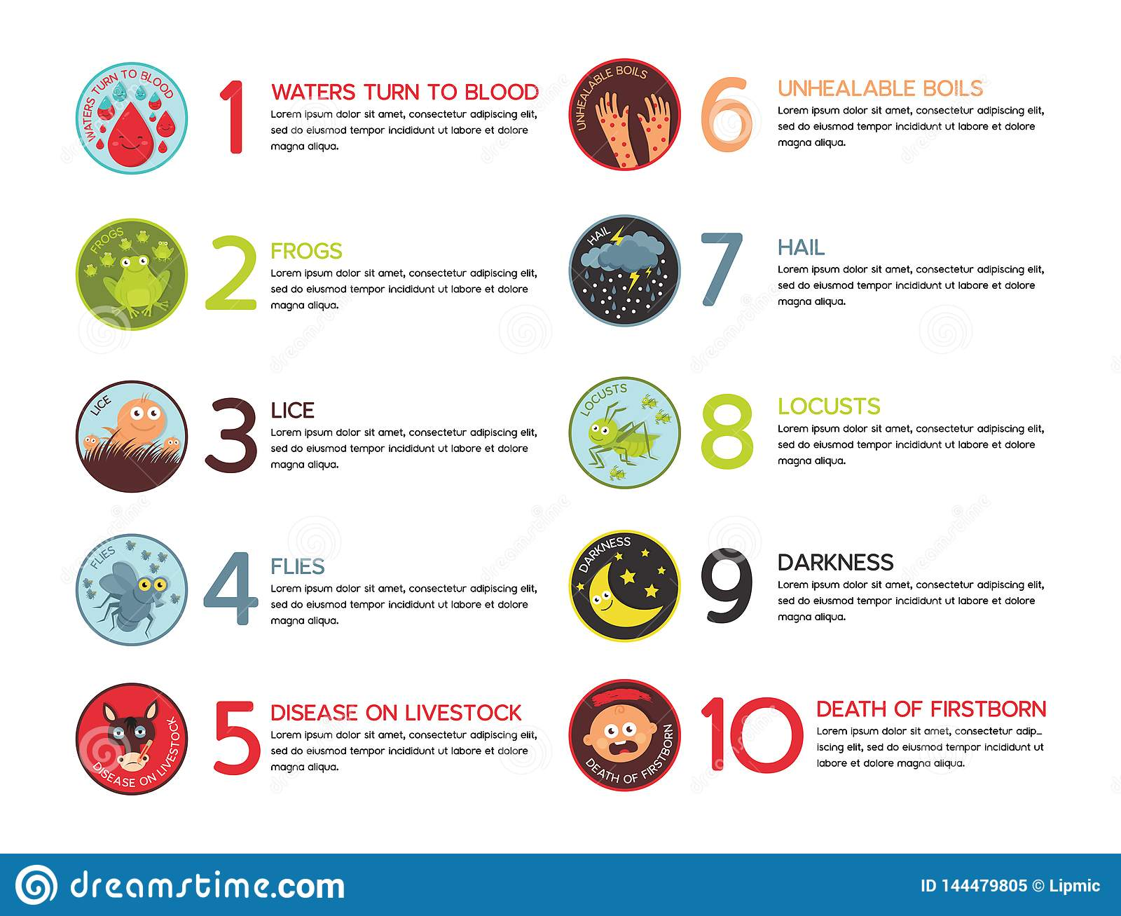 infographic tien plagen de vector egypte