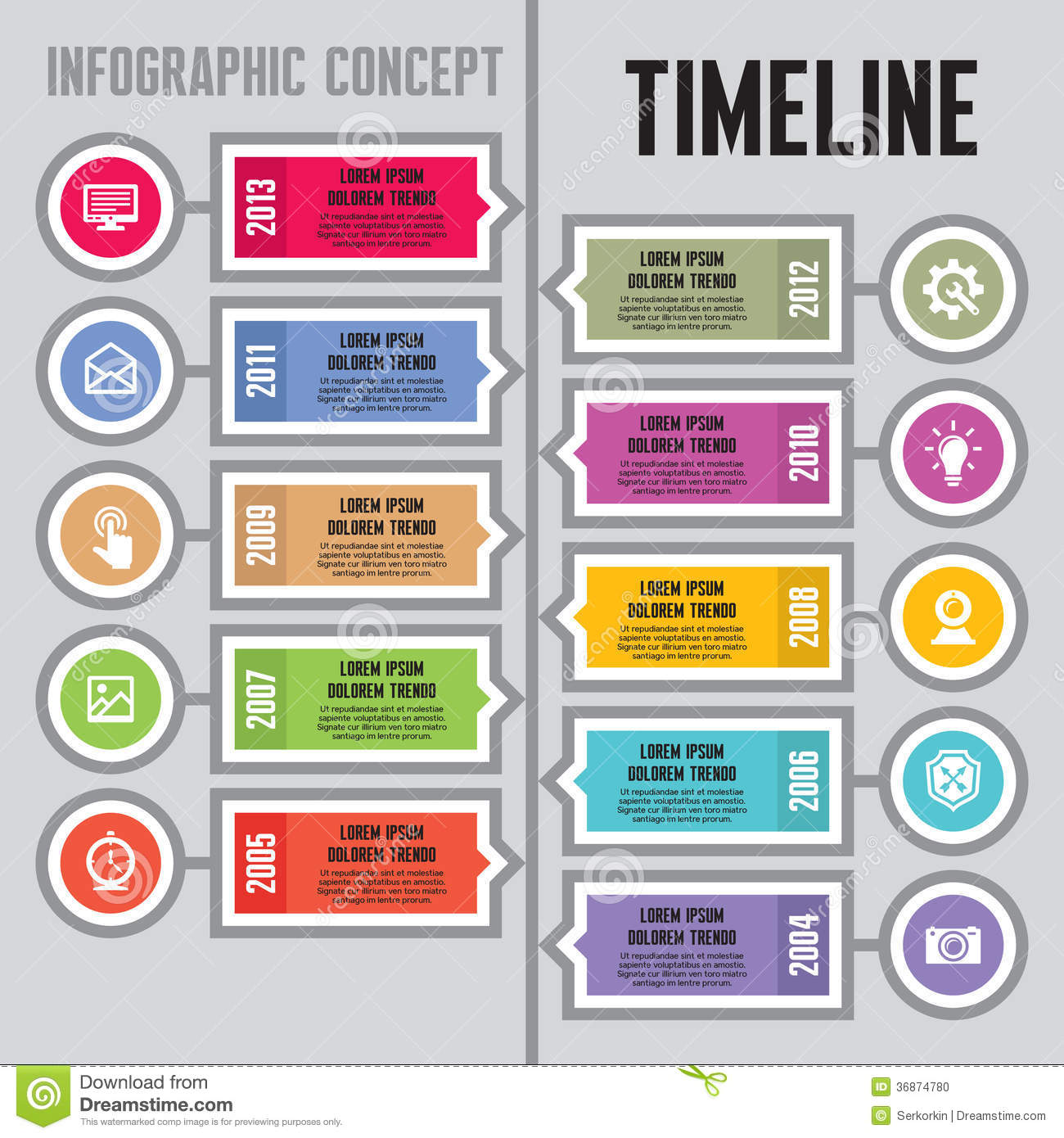 communication timeline template