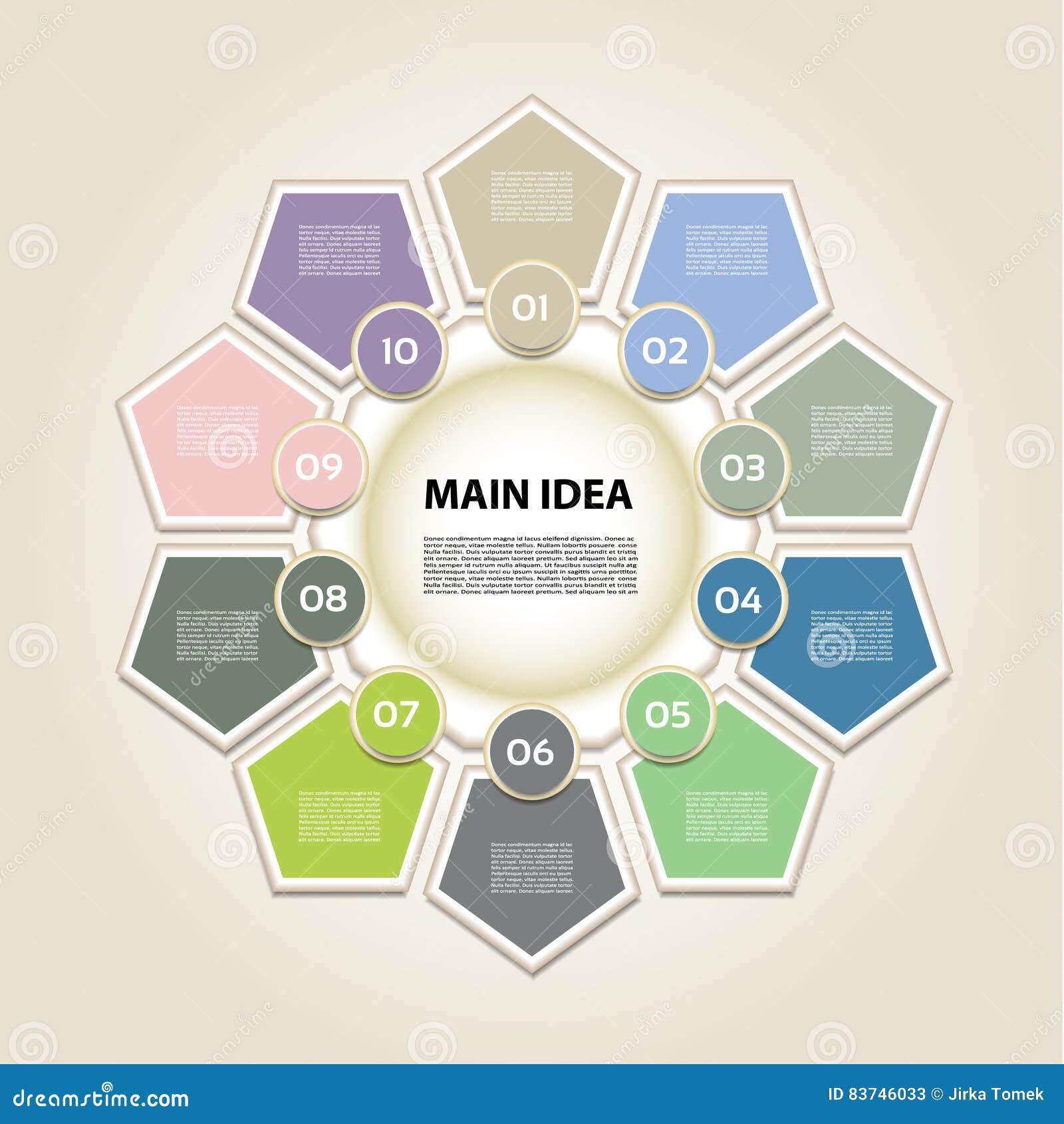 Infographic vector Malplaatje voor diagram, grafiek, presentatie en grafiek Bedrijfsconcept met 10 opties, delen, stappen of proc