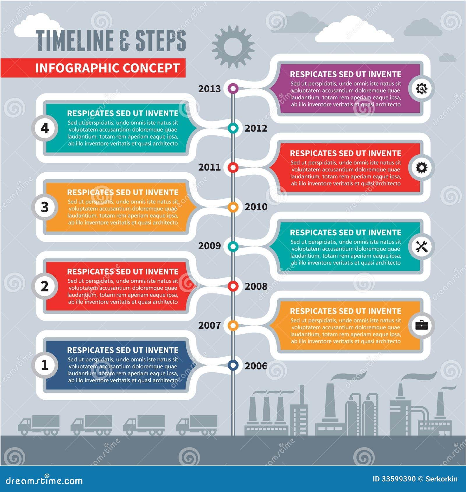 Infographic Vectorconcept - Chronologie & Stappen