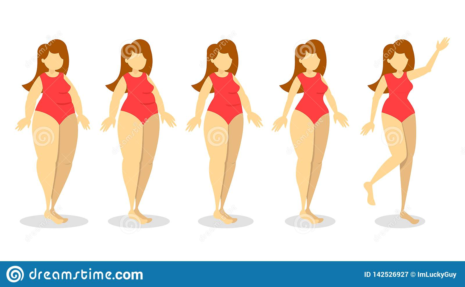 Infographic vermageringsdieetproces De vrouw op dieet verliest