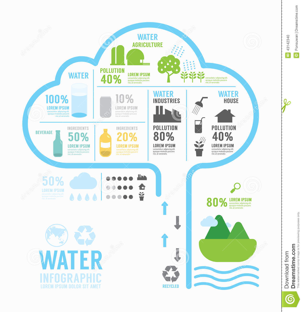 Infographic Water Eco Annual Report Template Design