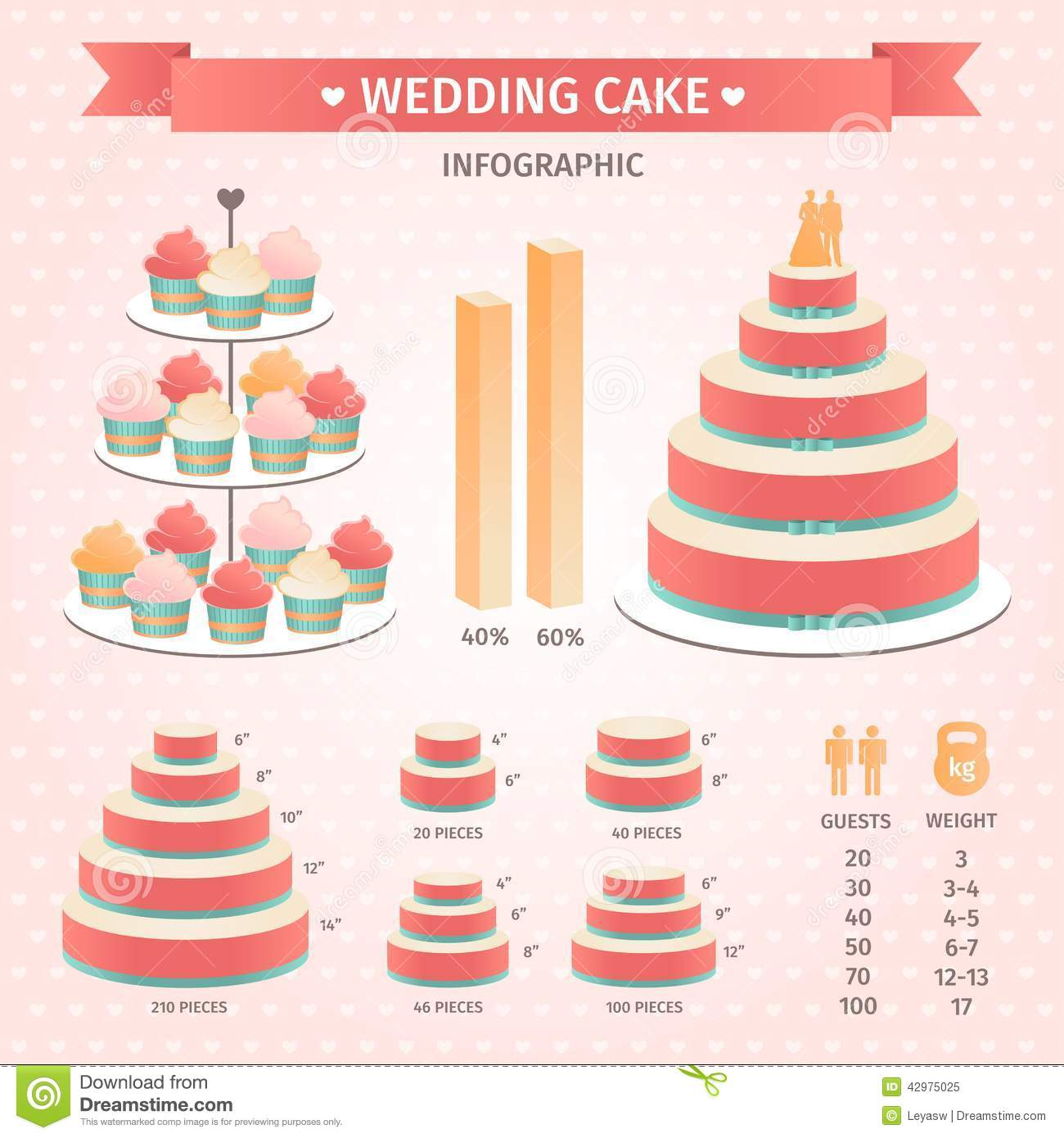 Birthday Cake Sizes And Servings