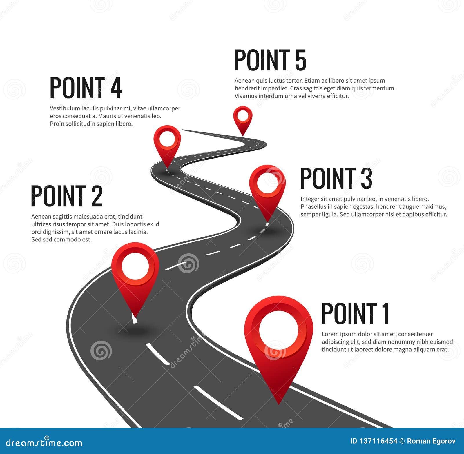 Infographic weg Gebogen wegchronologie met rode speldencontrolepost De weg van de strategiereis met mijlpalenconcept