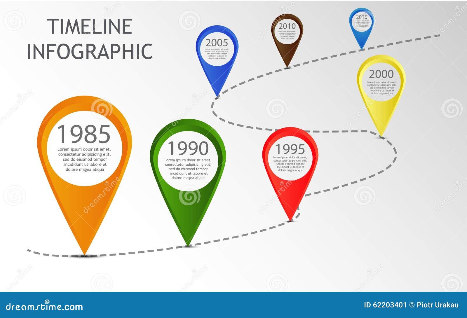 Infographic-Zeitachse