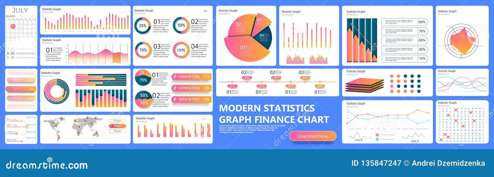 Infographicdashboard De analytische diagrammen van financiëngegevens, de grafiek van de handelsstatistiek en moderne bedrijfsgraf
