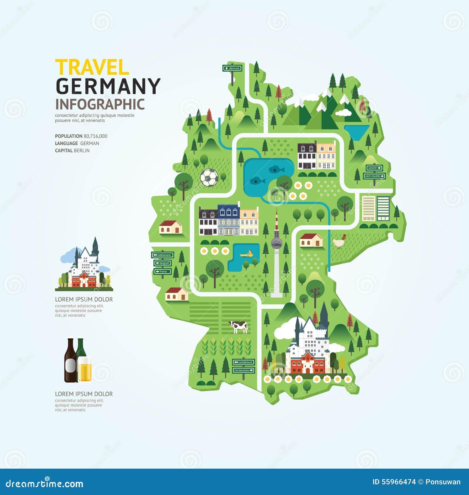 Infographicreis en het malplaatje van de de kaartvorm van oriëntatiepuntduitsland desig