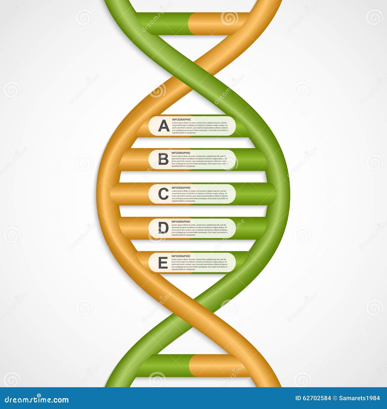 Infographics στη μορφή ελίκων DNA