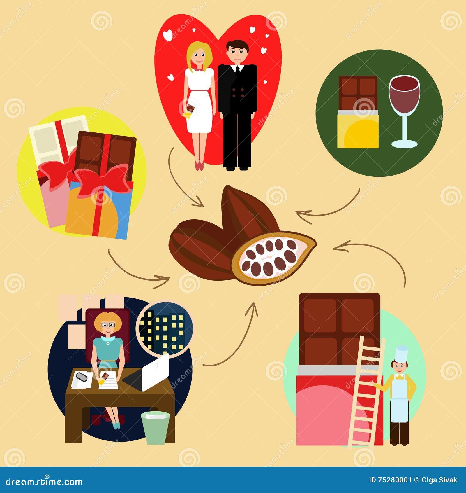 Infographics, факты о шоколаде