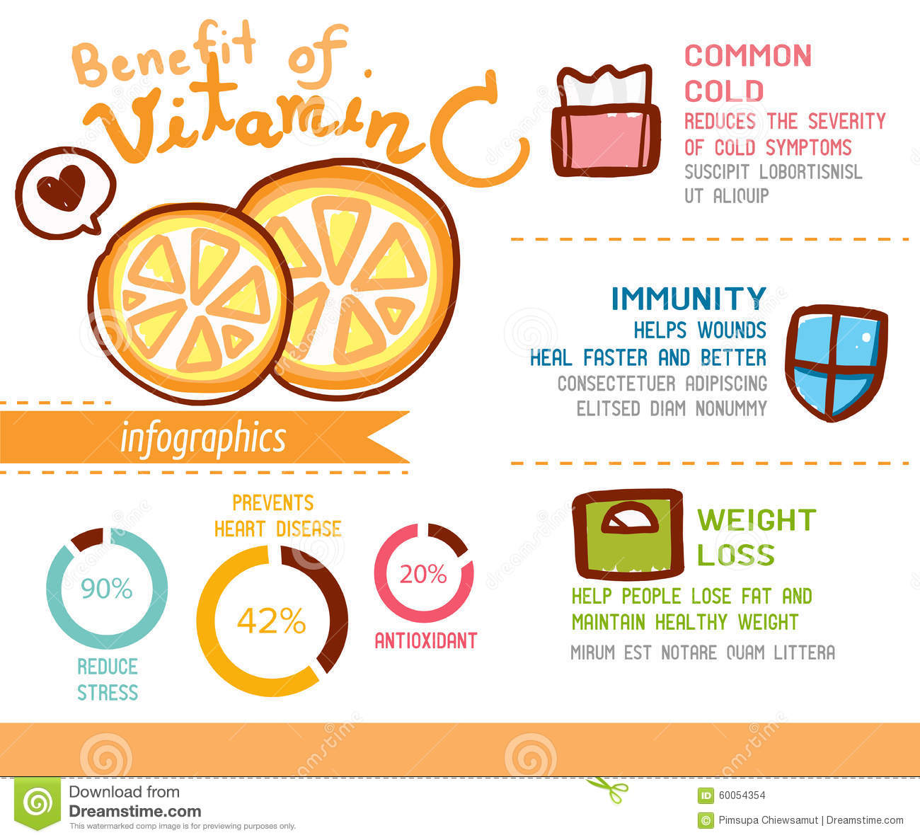 Infographics Benefit Vitamin C Healthy Fruit. Stock Vector ...