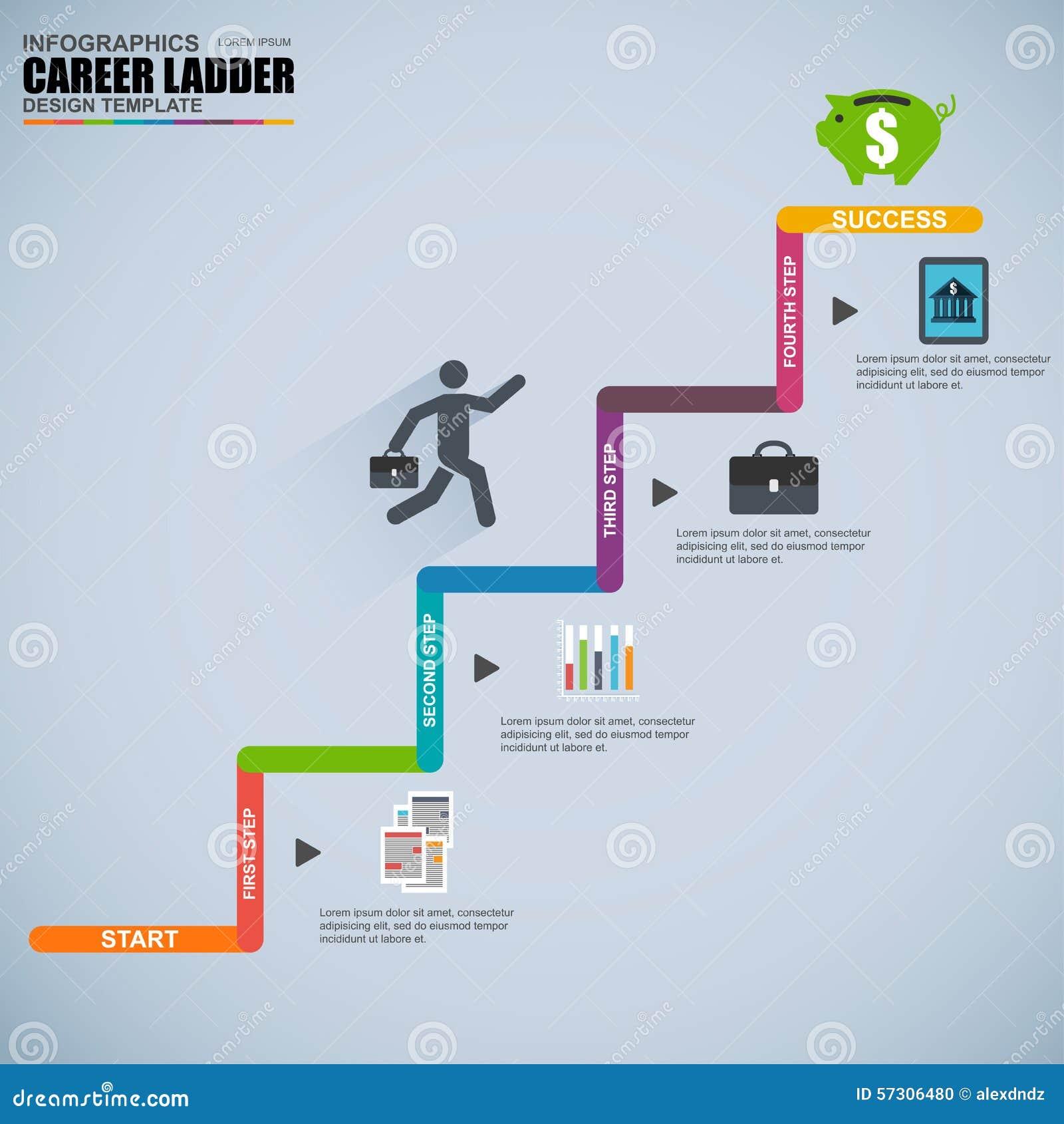 Ladder Diagram Examples Ladder Logic Flip Flop Elsavadorla