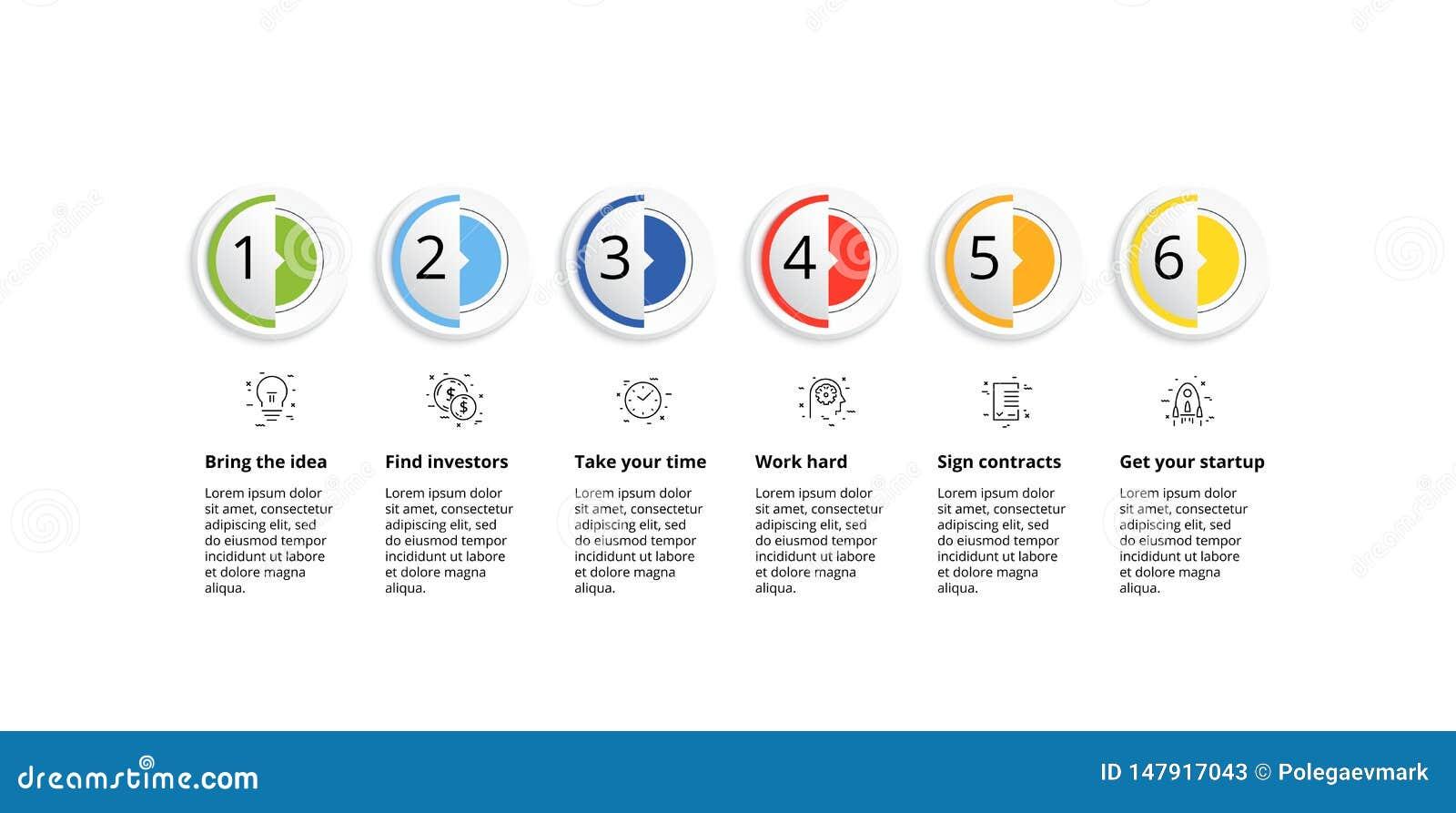 Infographics da carta de processo de neg?cios com 6 c?rculos da etapa Elementos incorporados circulares do gr?fico dos trabalhos