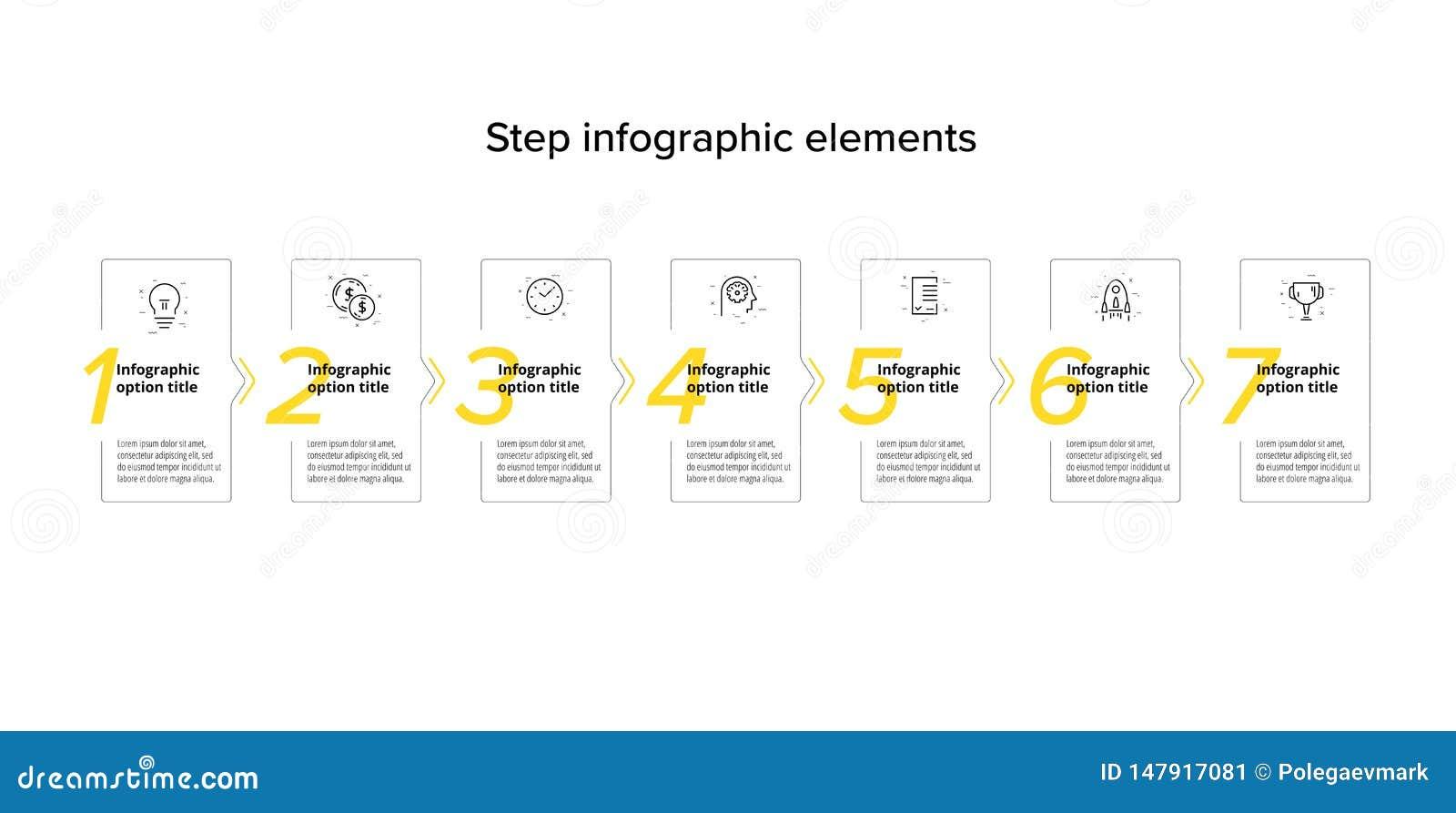 Infographics da carta de processo de neg?cios com 7 c?rculos da etapa Elementos incorporados circulares do gr?fico dos trabalhos