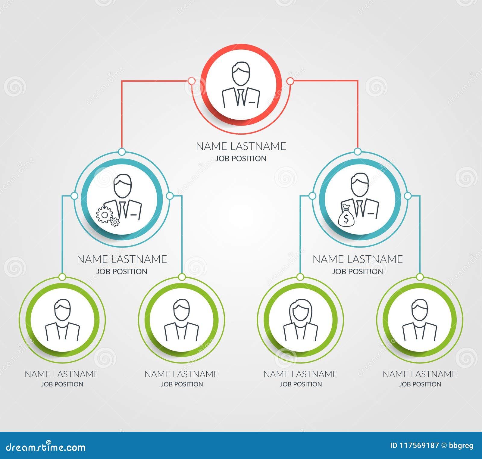 Infographics de diagramme de cercle de hiérarchie d affaires Éléments d entreprise de graphique de structure organisationnelle Or
