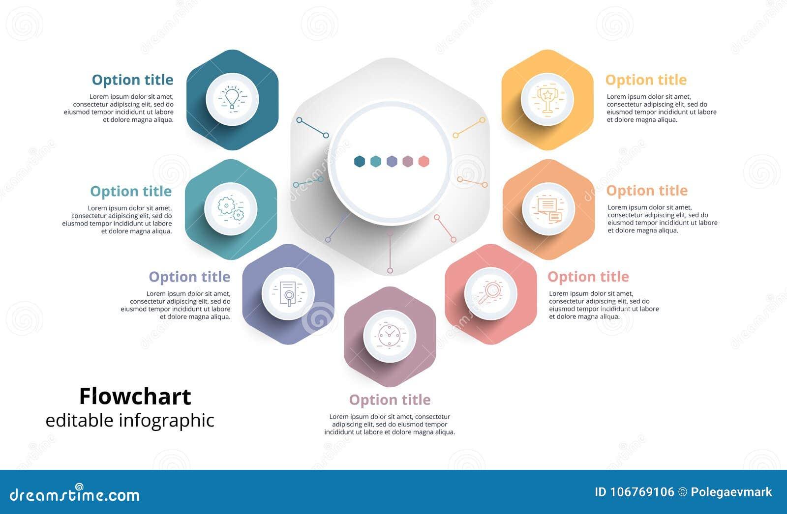 Infographics de diagramme de processus d affaires avec 7 segments d étape Circul