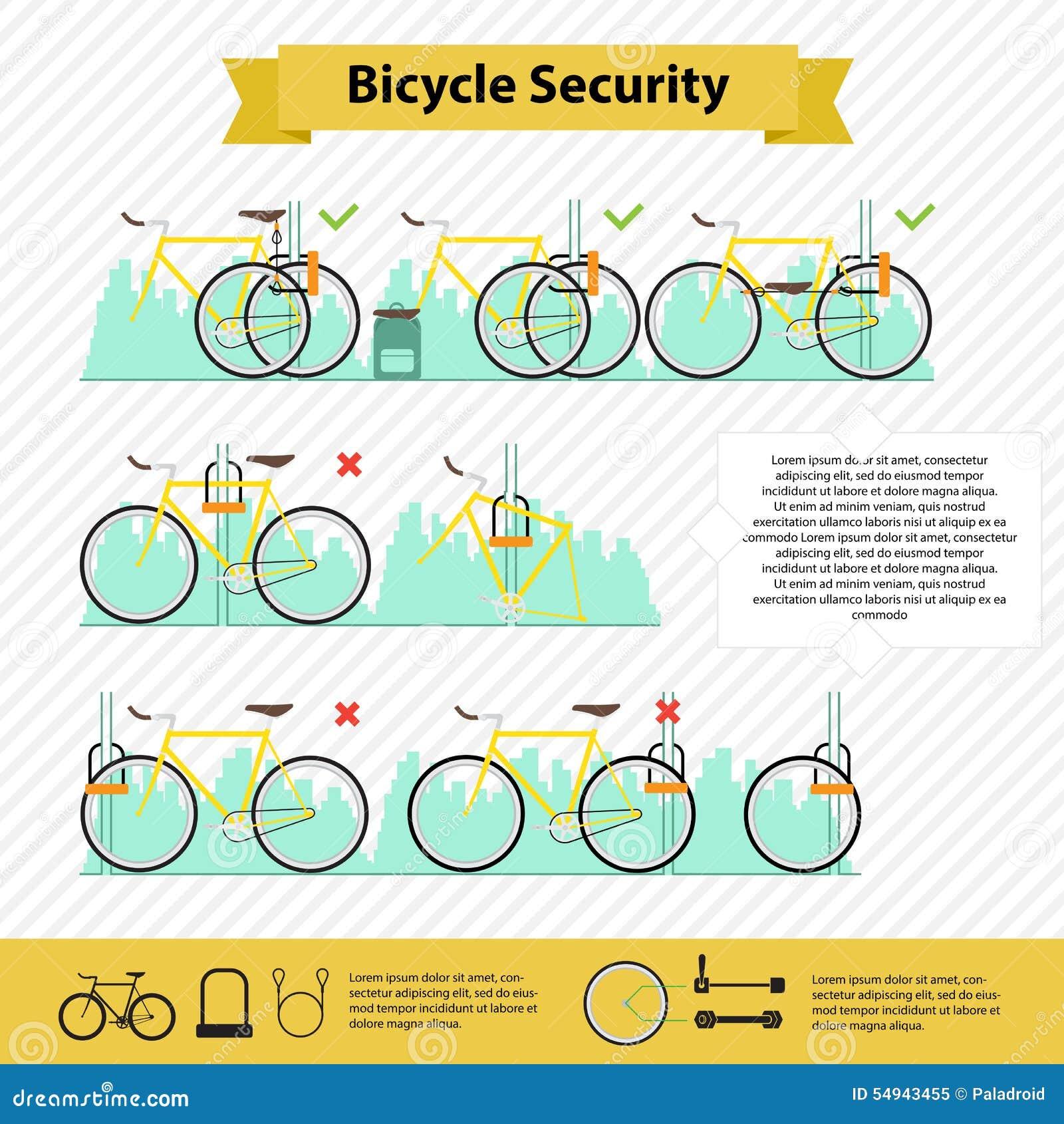Infographics de la bicicleta