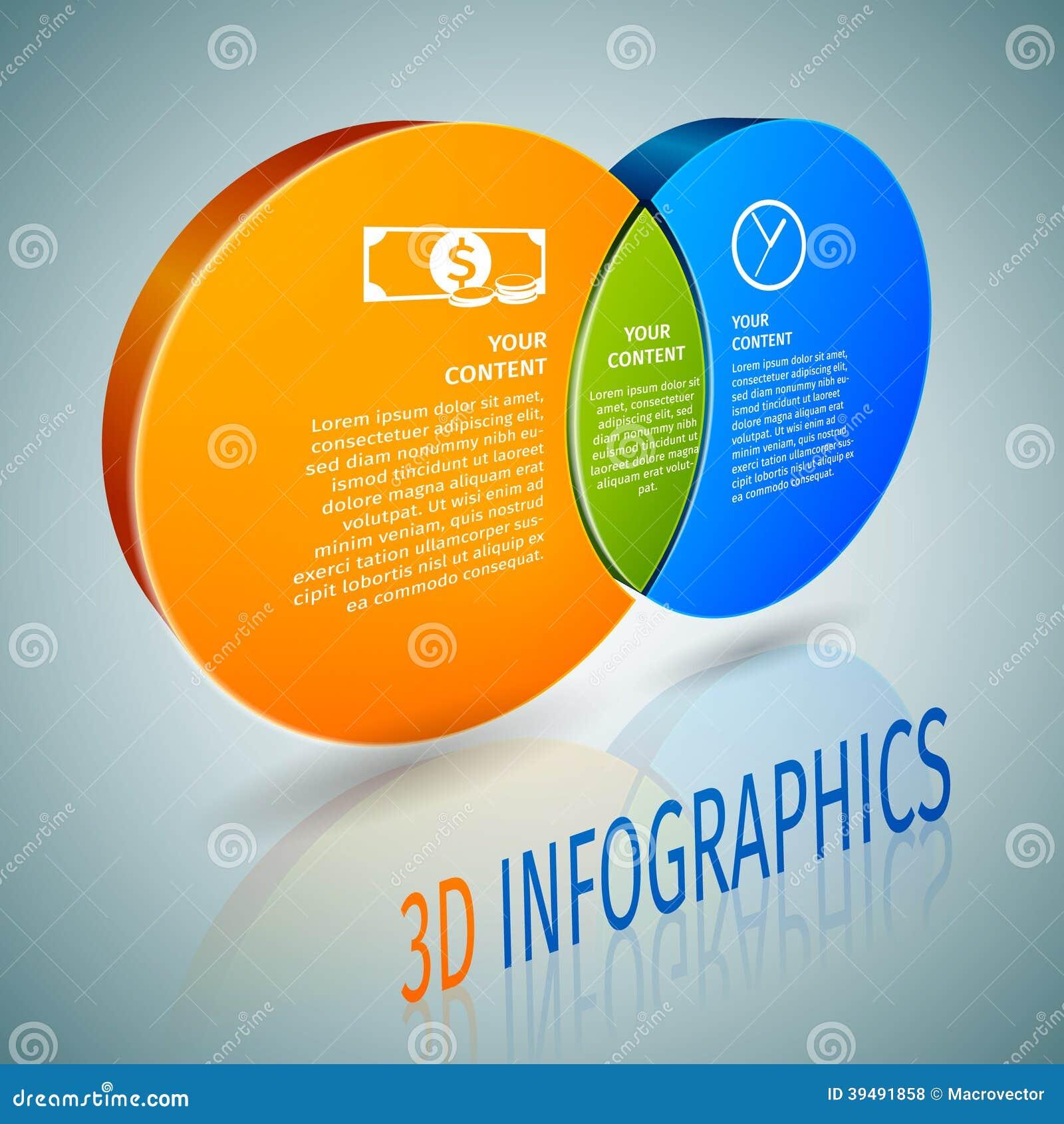 Infographics de la carta 3d del círculo