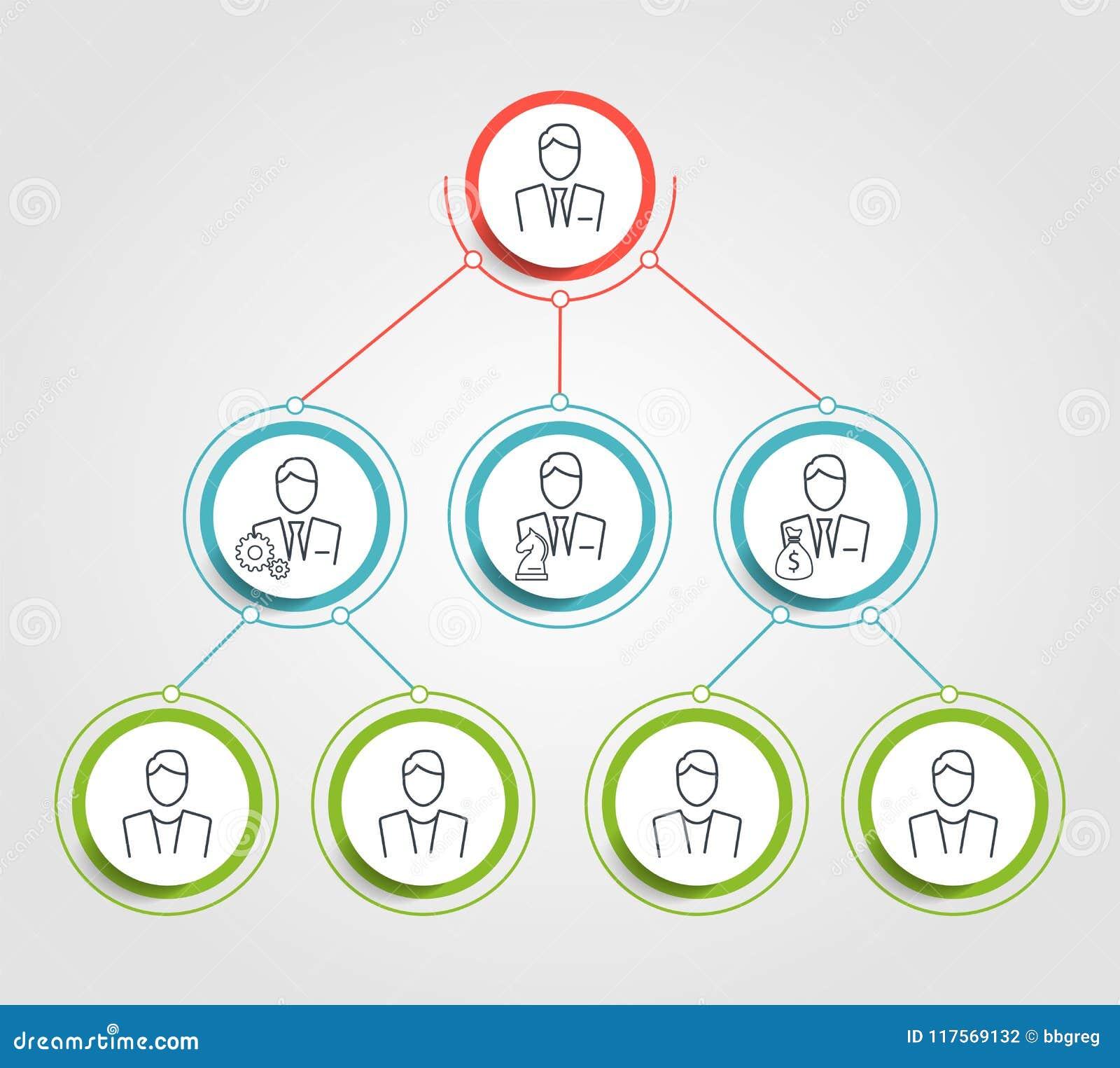 Infographics de la carta del círculo de la jerarquía del negocio Elementos corporativos del gráfico de la estructura de organizac