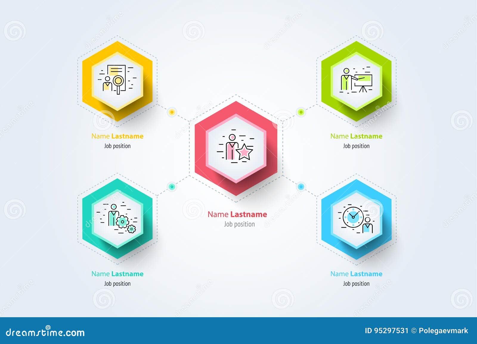 Infographics de la carta del organogram de la jerarquía del negocio corporativo