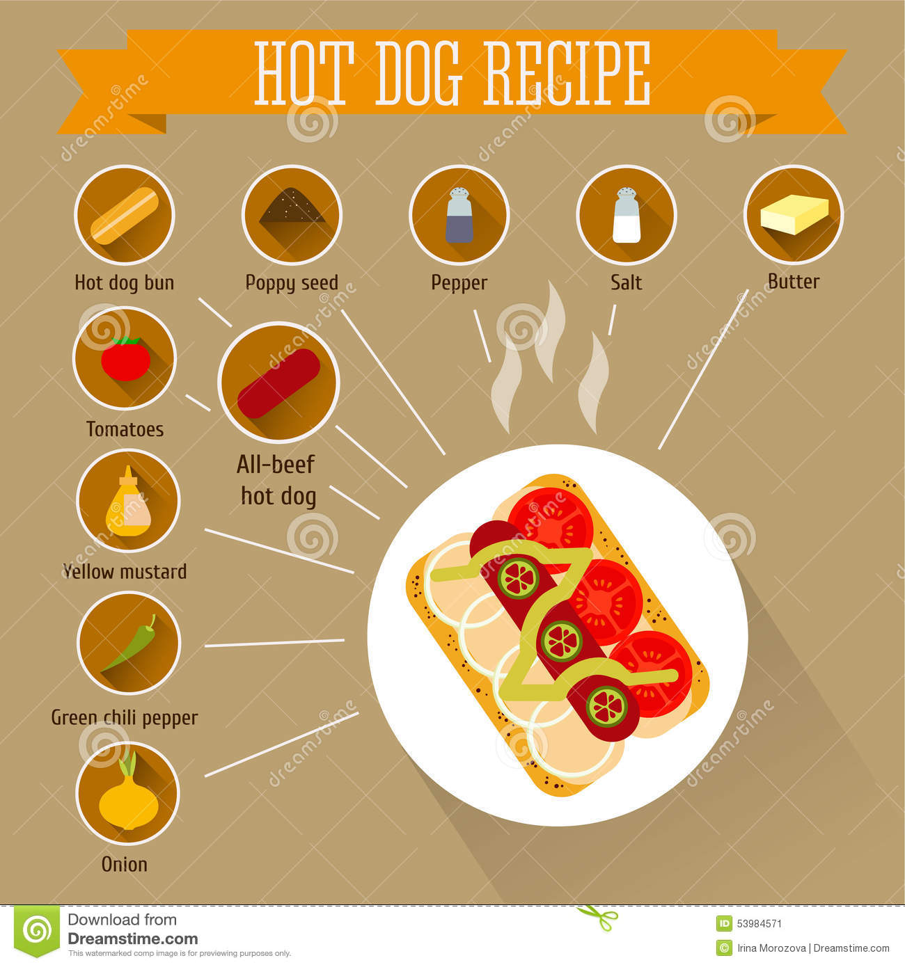 Hot Dog Cake Recipe