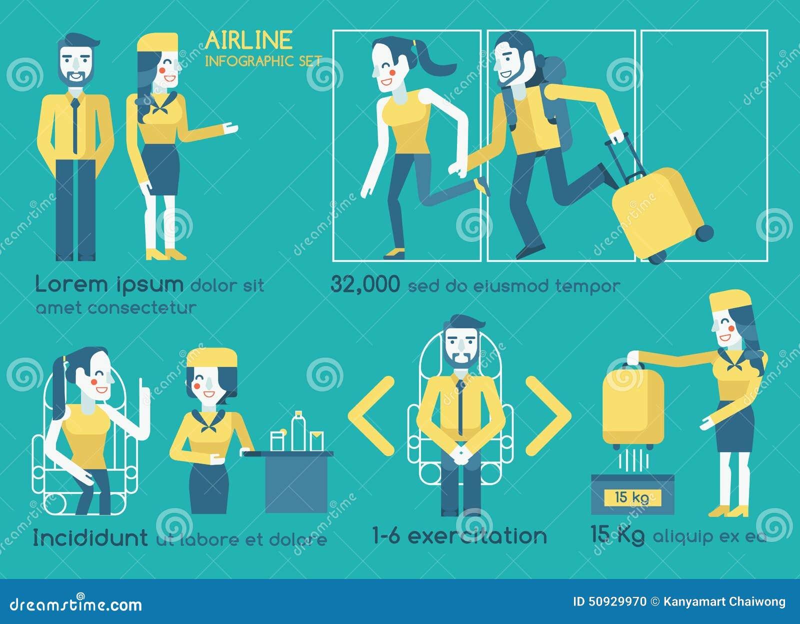 Infographics de ligne aérienne