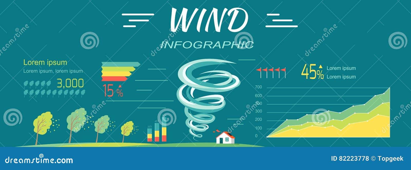 Infographics de vent Bannières de tornade et d ouragans