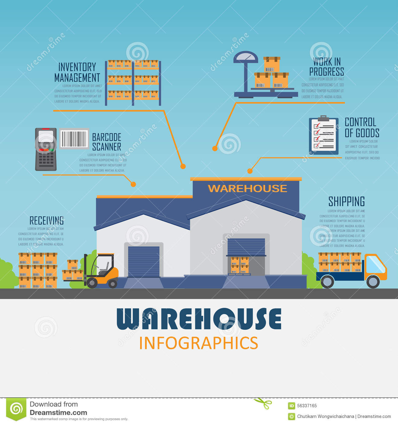 Infographics de Warehouse