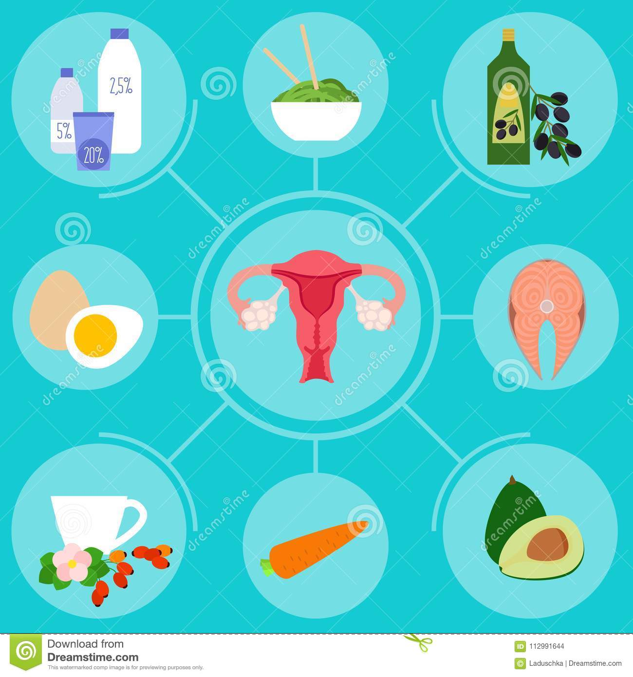 Infographics with foods for female reproductive system health