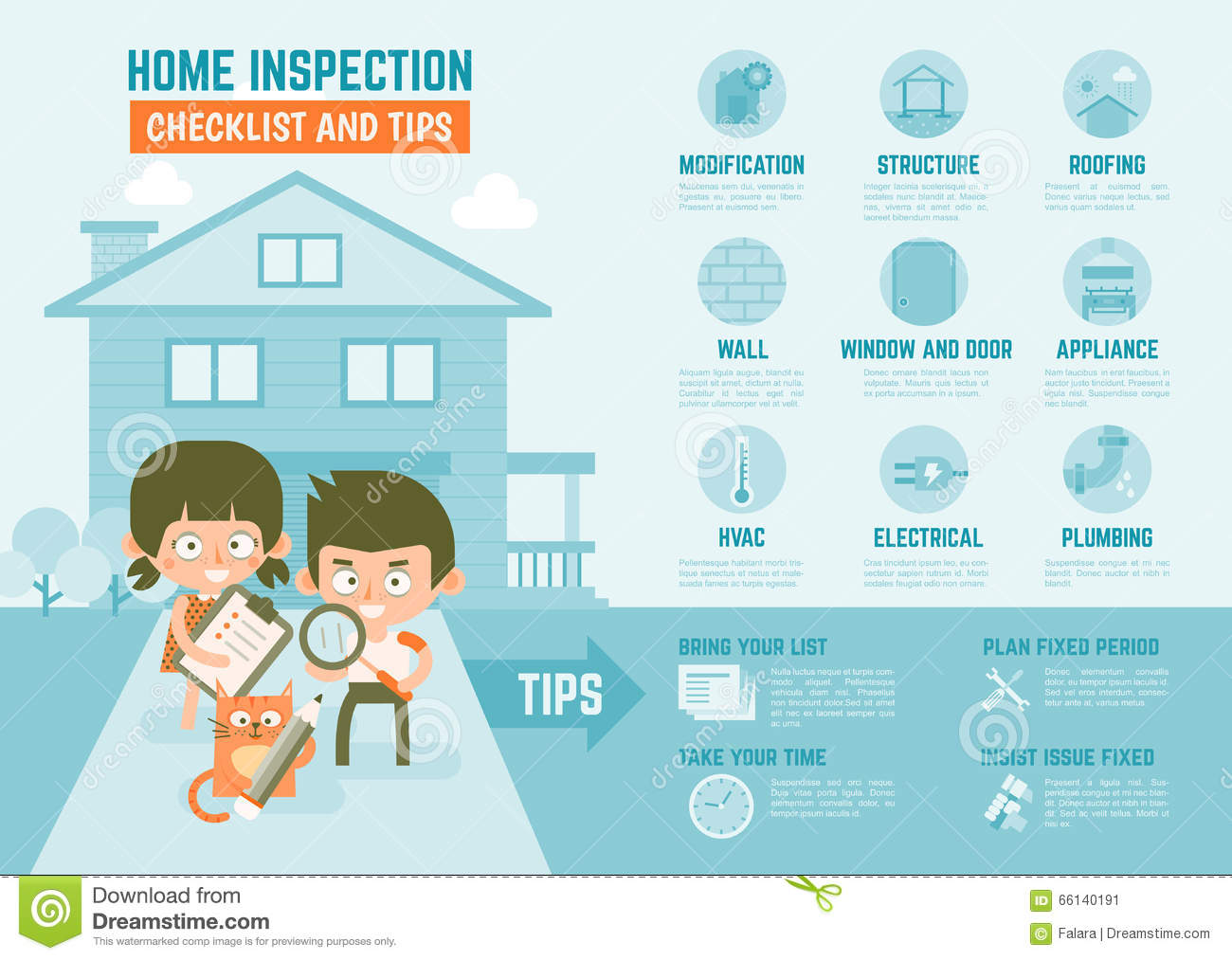 Infographics about home inspection checklist and tips for Home inspection tips