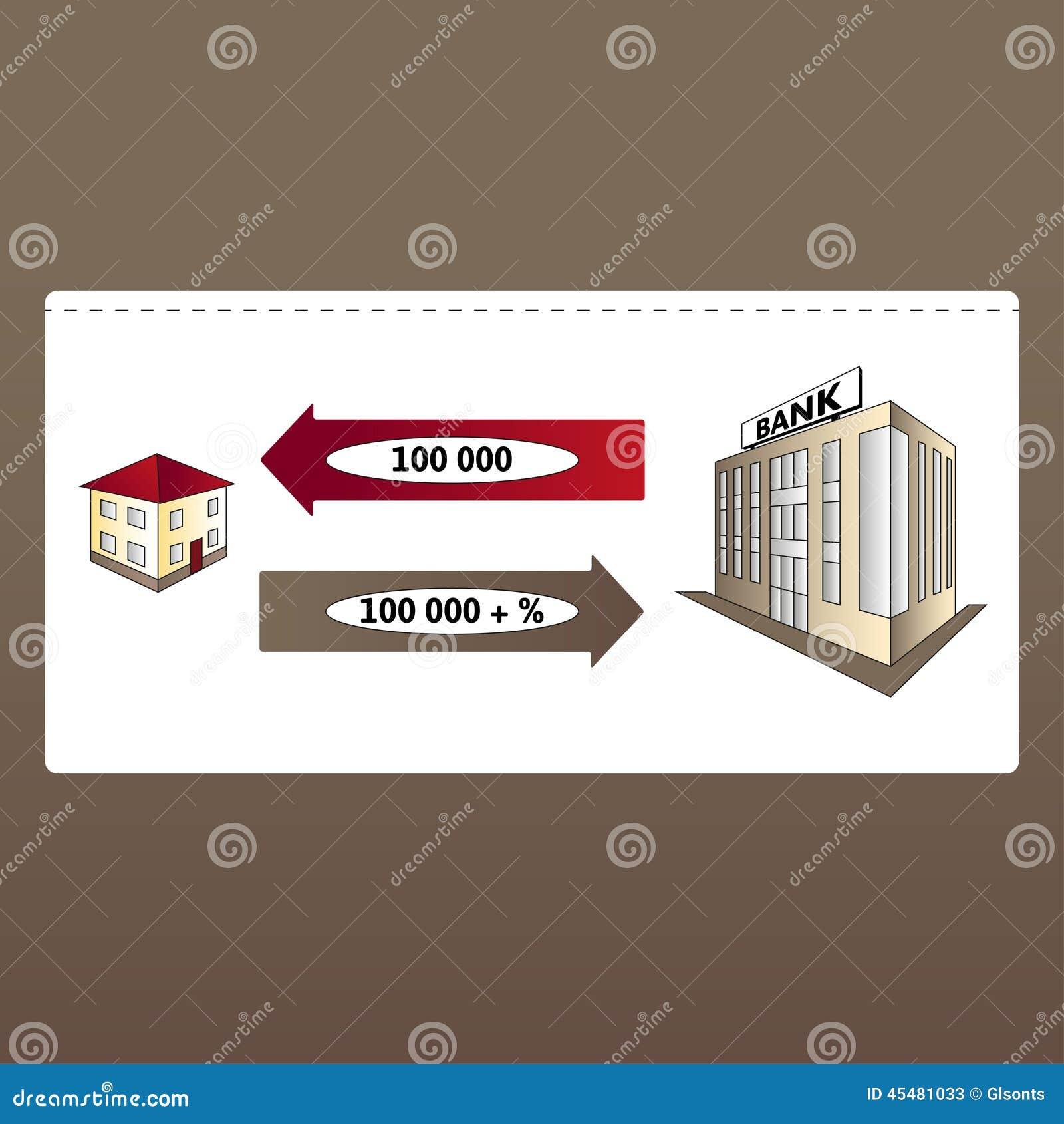Infographics: Hypotheek als cash flow EPS, JPG