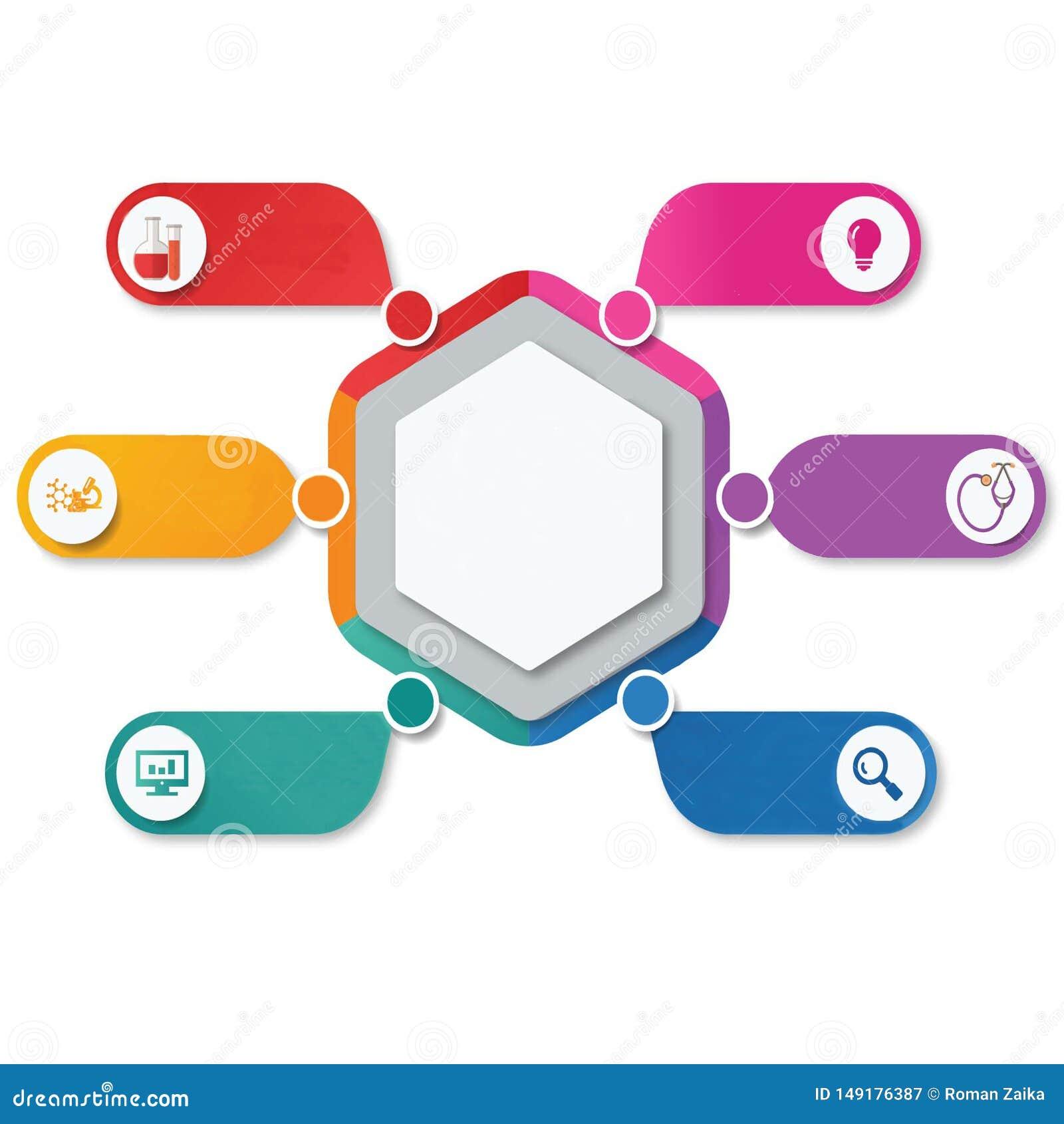 Infographics – inovação aberta ou relatório dinâmico global dos estudos de mercado