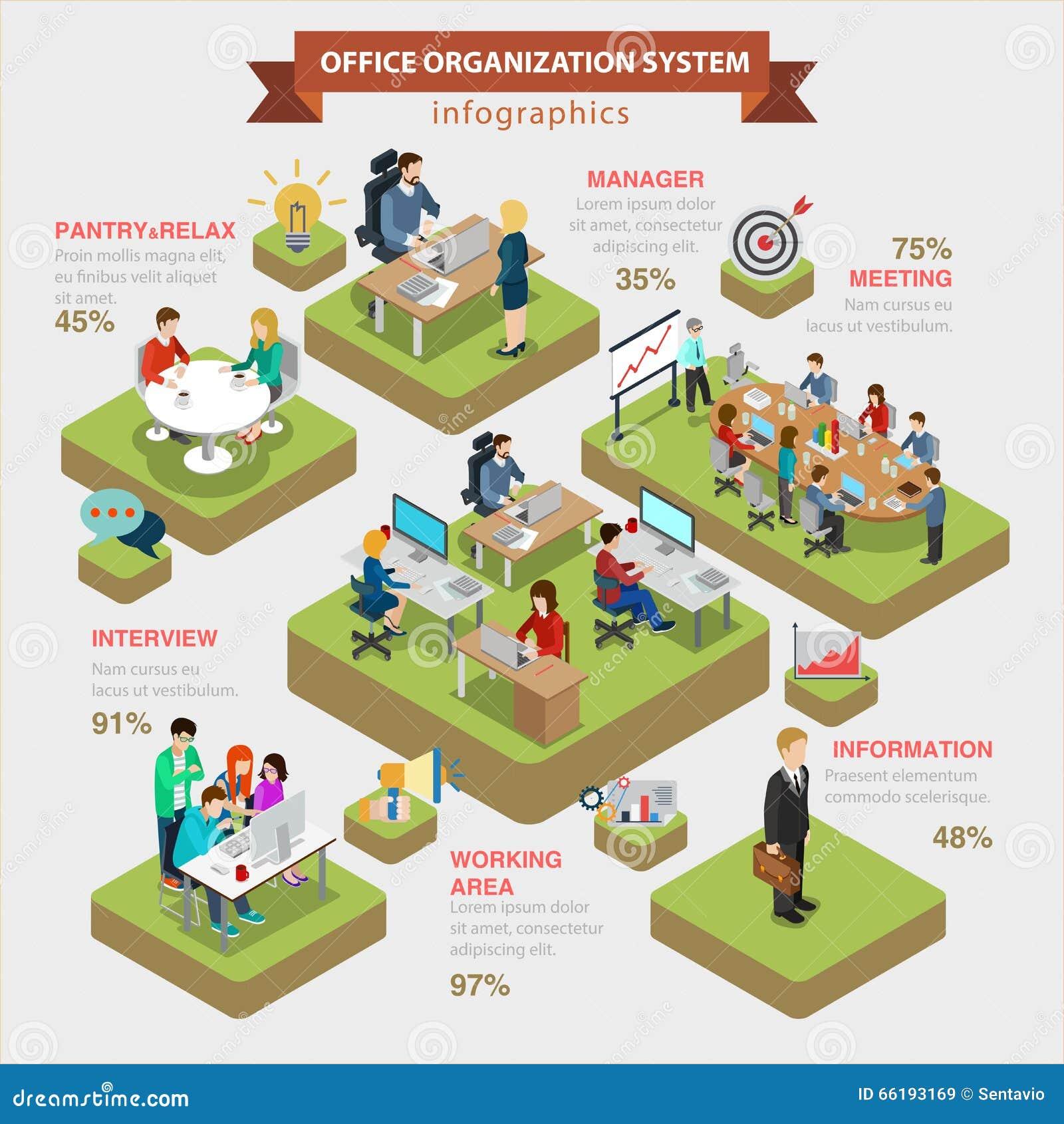 Infographics isom trique plat de structure de syst me d 39 organisation de bureau illustration de - Organisation des bureaux ...