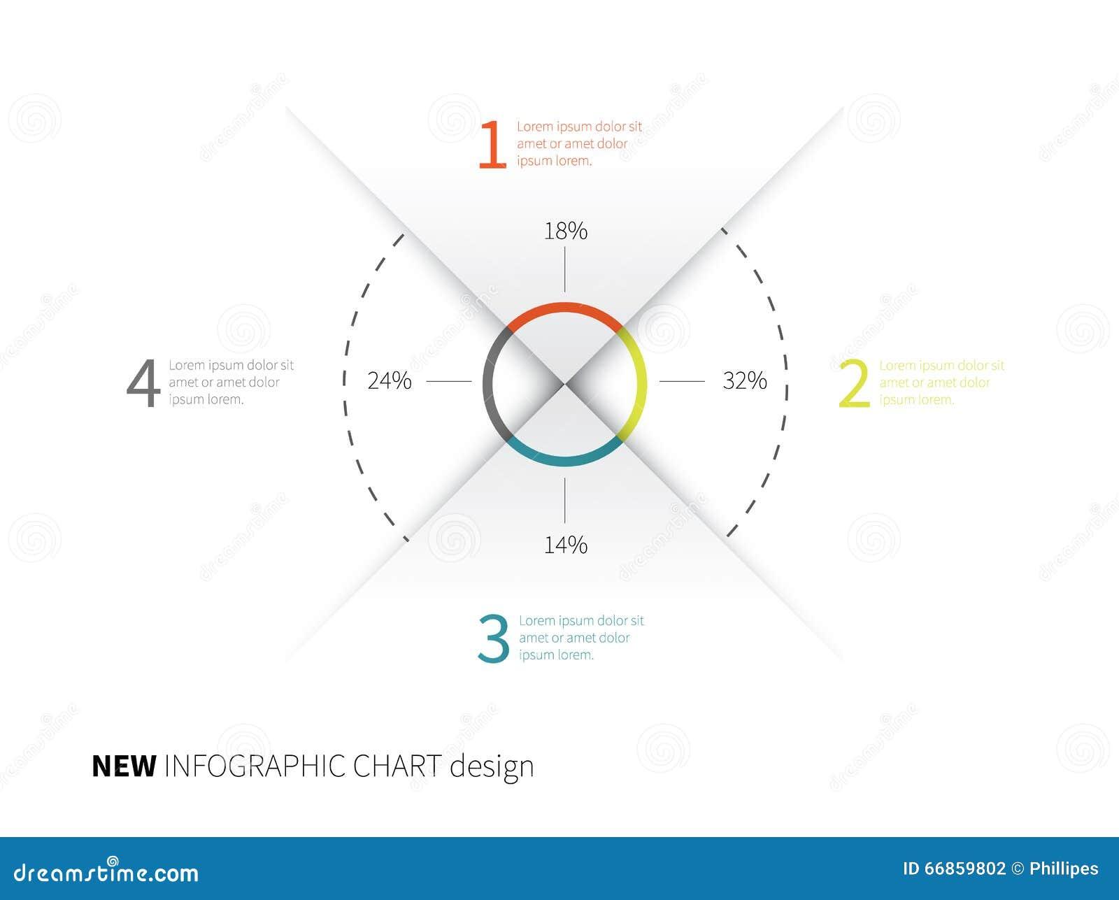 Infographics pappersbeståndsdel