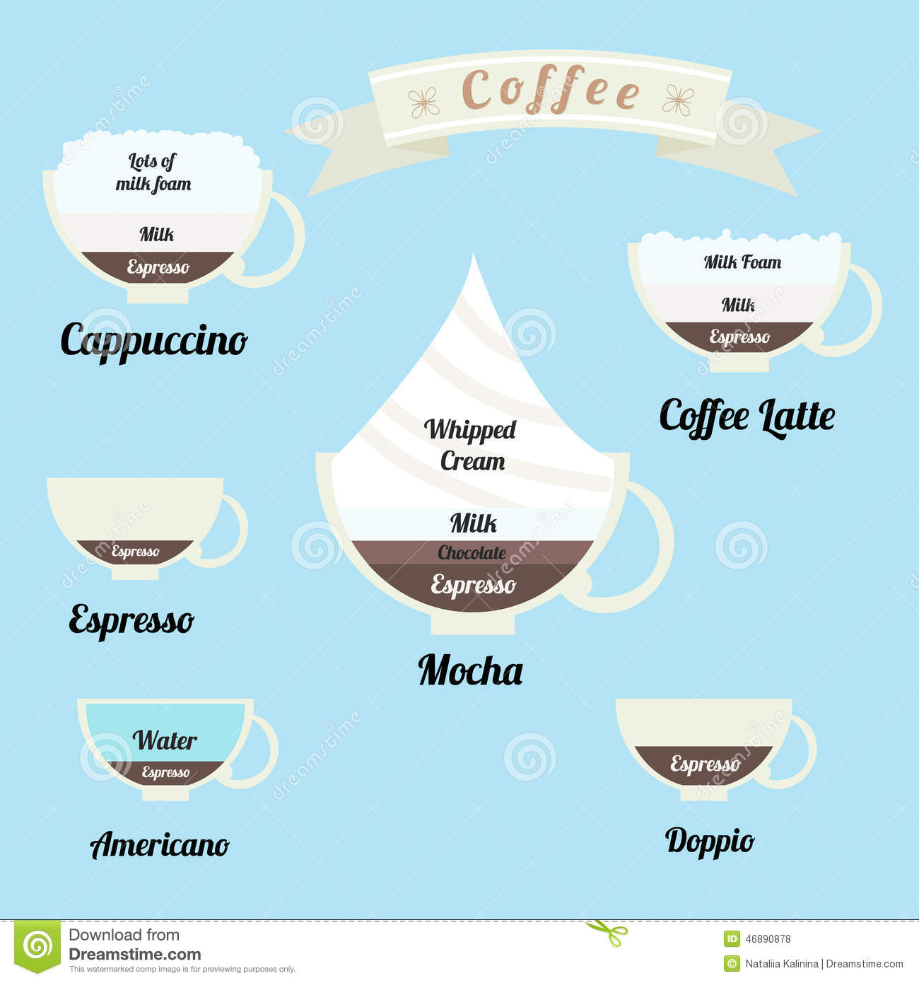 Business Plan For Coffee House Images