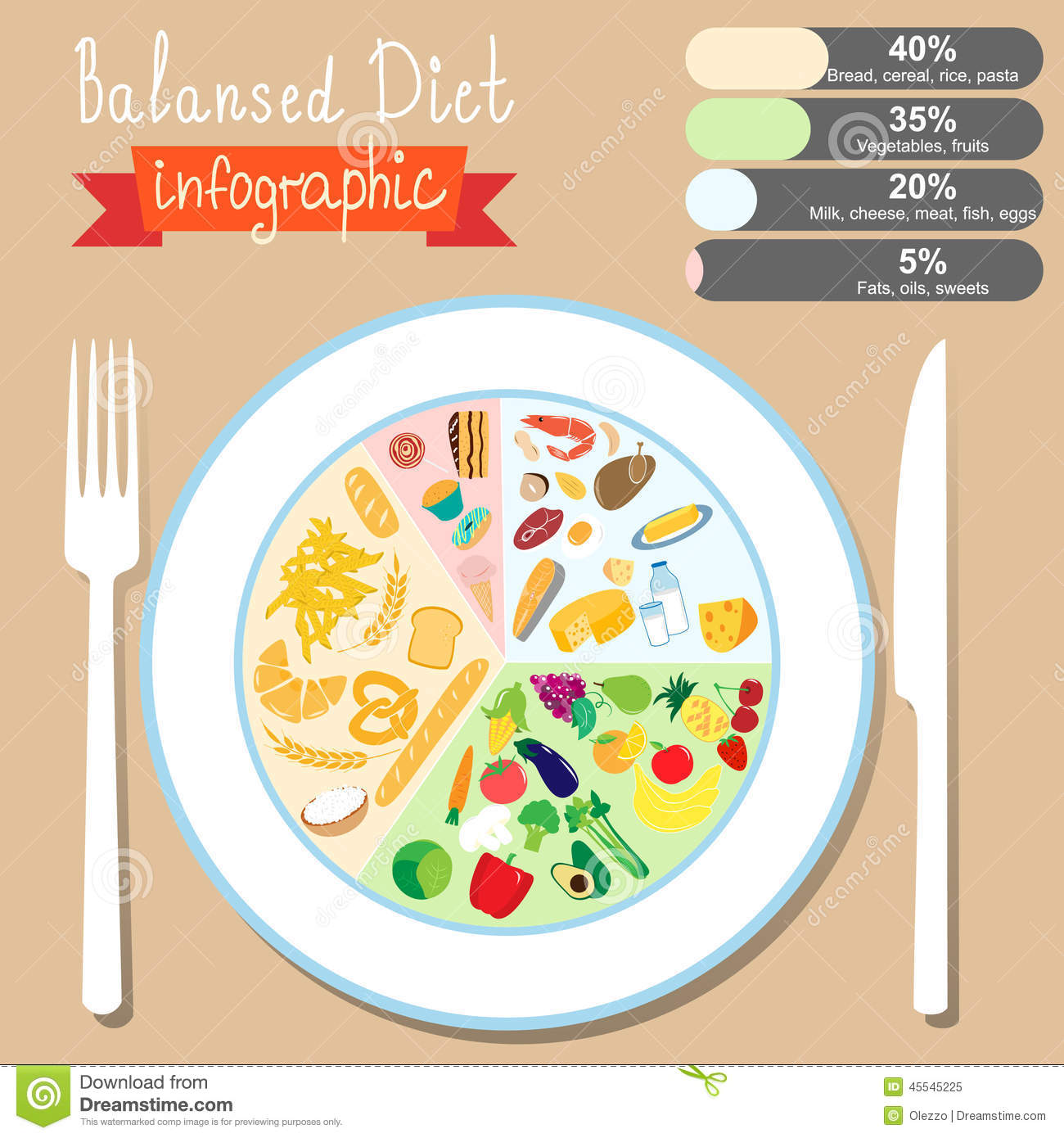 Infographics On The Topic Of Healthy Eating Balanced Diet Eps in Healthy Eating Balanced Diet