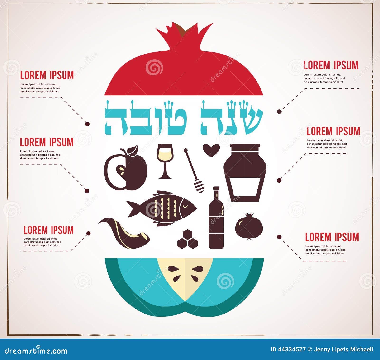 Infographics voor Joods Nieuwjaar, Hebreeuws gelukkig nieuw jaar, met traditionele vruchten