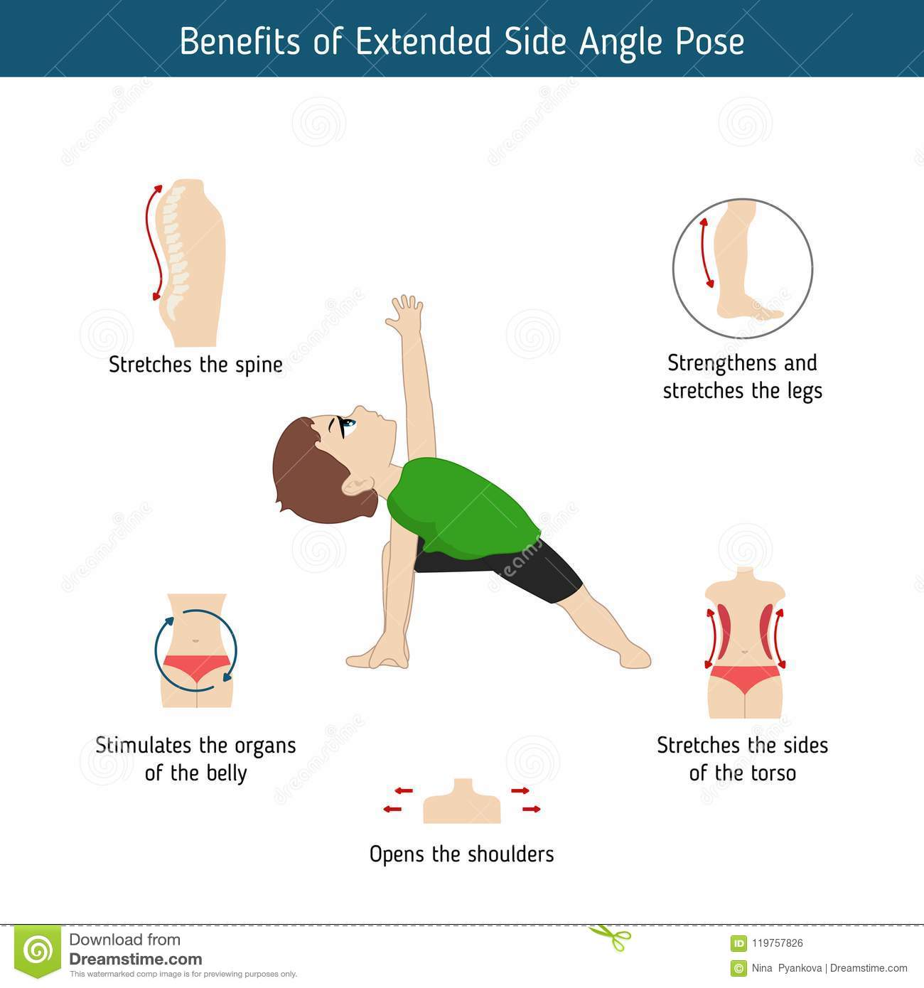 Yoga Stretches And Benefits