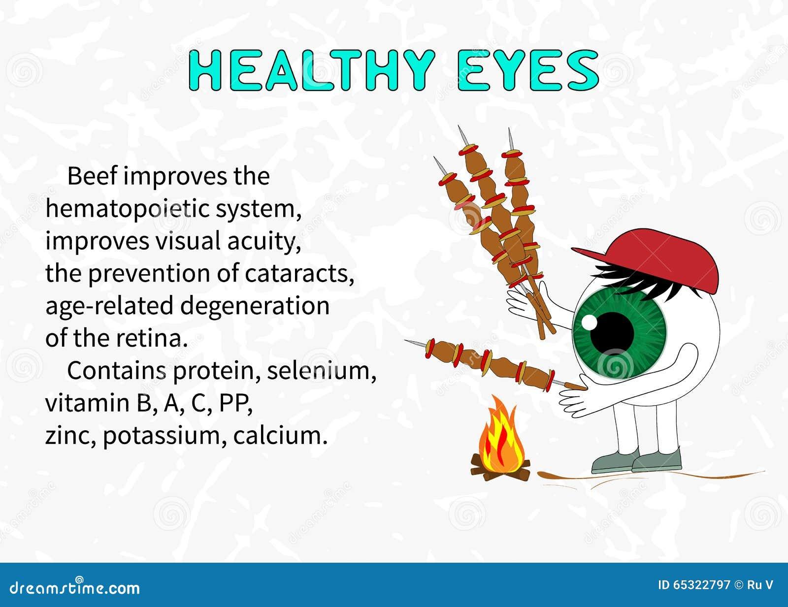 Informação sobre os benefícios da carne para a visão