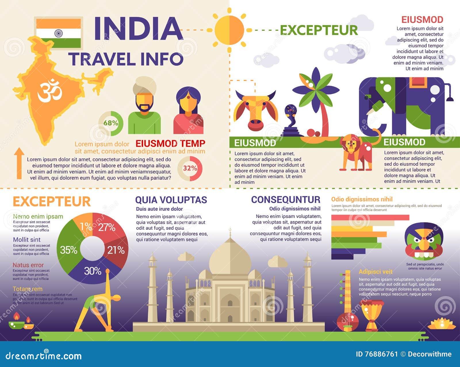Información Del Viaje De La India - Cartel, Plantilla De La Cubierta ...