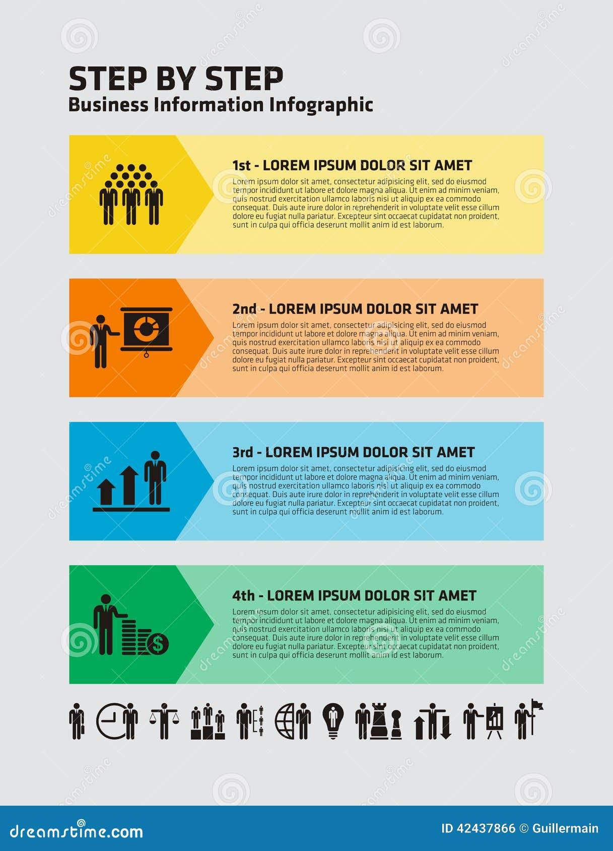 Información Infographic del negocio